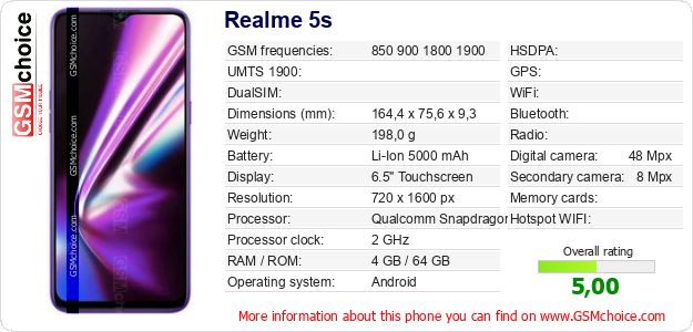 Realme 5s technical specifications