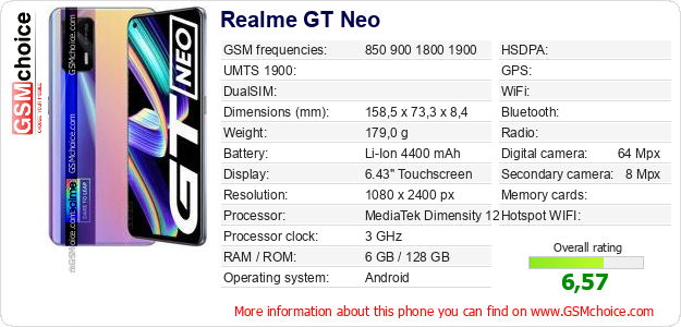 Realme GT Neo technical specifications