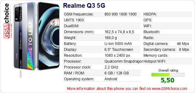 Realme Q3 5G technical specifications