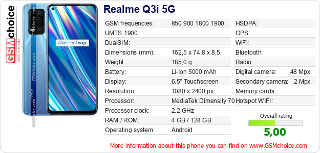 Realme Q3i 5G technical specifications