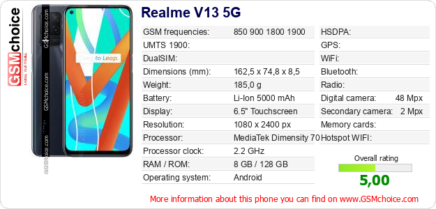 Realme V13 5G technical specifications