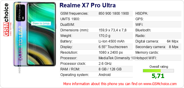 Realme X7 Pro Ultra technical specifications