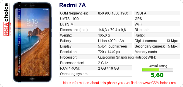 Redmi 7A technical specifications