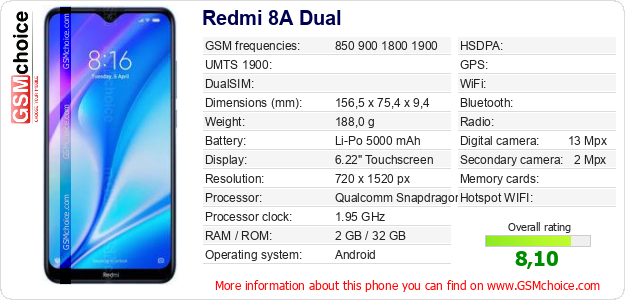 Redmi 8A Dual technical specifications