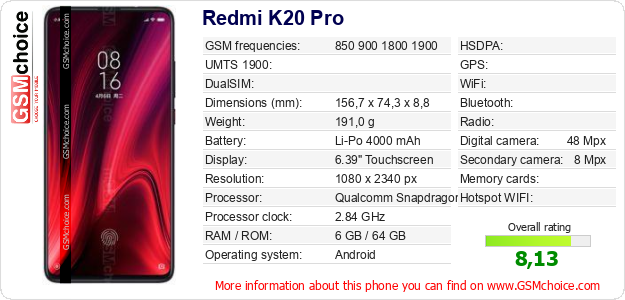 Redmi K20 Pro technical specifications