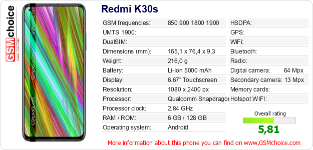 Redmi K30s technical specifications