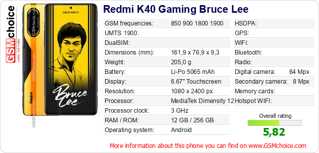 Redmi K40 Gaming Bruce Lee technical specifications