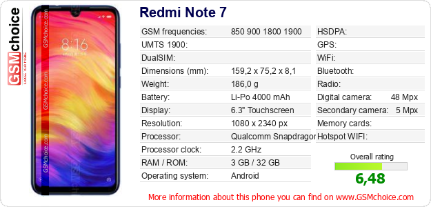 Redmi Note 7 technical specifications