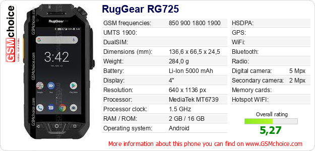 RugGear RG725 technical specifications