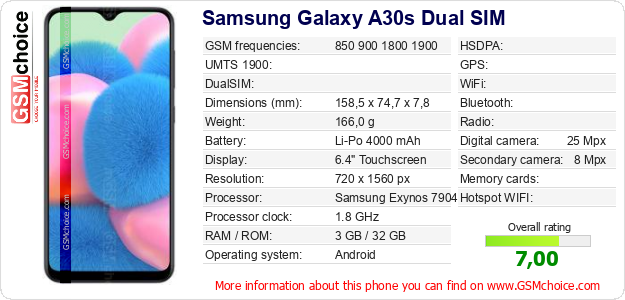Samsung Galaxy A30s Dual SIM technical specifications