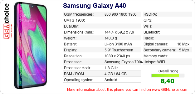 Samsung Galaxy A40 technical specifications