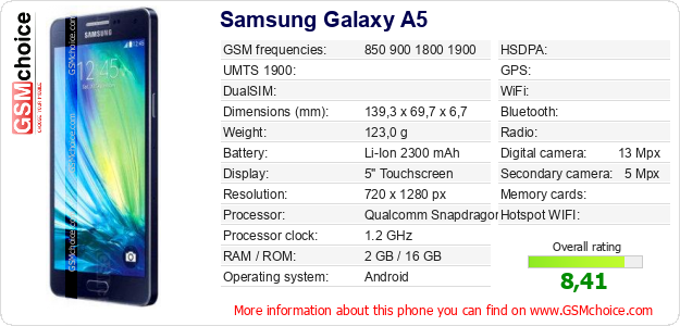 Samsung Galaxy A5 technical specifications