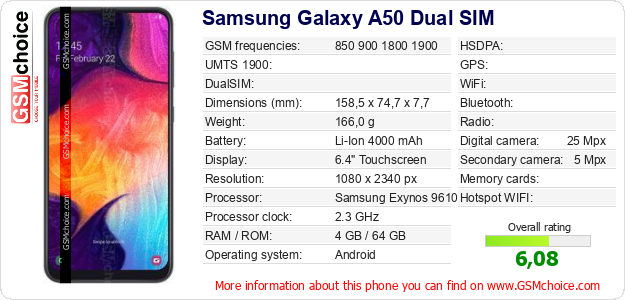 Samsung Galaxy A50 Dual SIM technical specifications