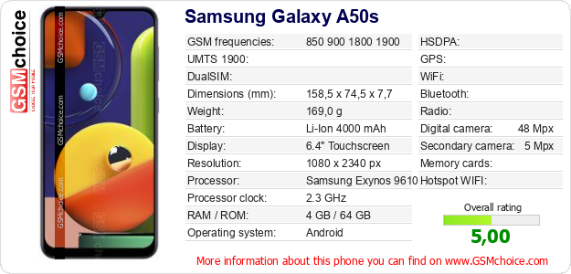 Samsung Galaxy A50s technical specifications