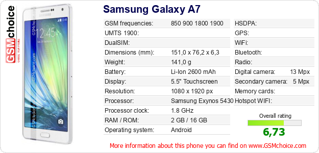Samsung Galaxy A7 technical specifications
