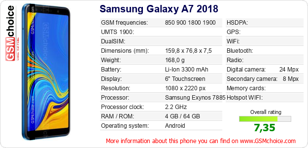 Samsung Galaxy A7 2018 technical specifications