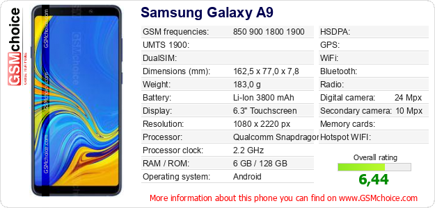 Samsung Galaxy A9 technical specifications