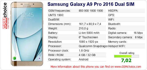 Samsung Galaxy A9 Pro 2016 Dual SIM technical specifications