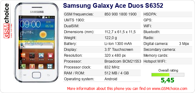 Samsung Galaxy Ace Duos S6352 technical specifications
