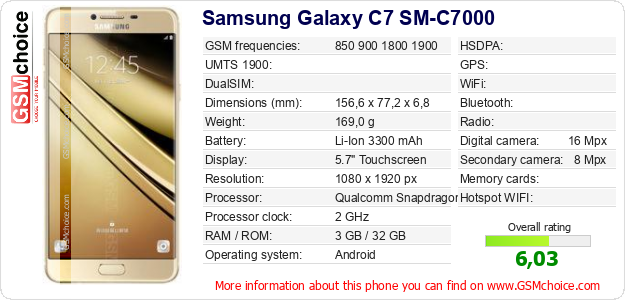 Samsung Galaxy C7 SM-C7000 technical specifications