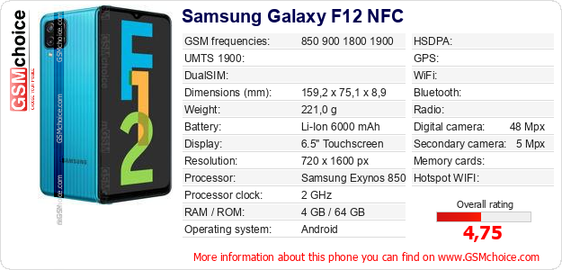 Samsung Galaxy F12 NFC technical specifications
