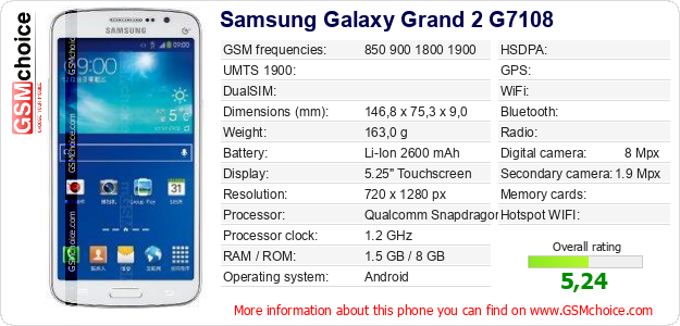 Samsung Galaxy Grand 2 G7108 technical specifications