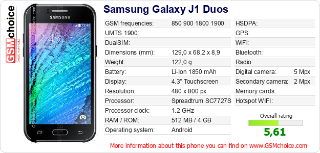 Samsung Galaxy J1 Duos technical specifications
