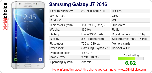 Samsung Galaxy J7 2016 technical specifications