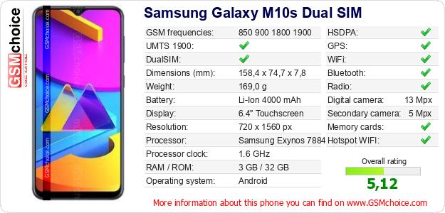Samsung Galaxy M10s Dual SIM technical specifications