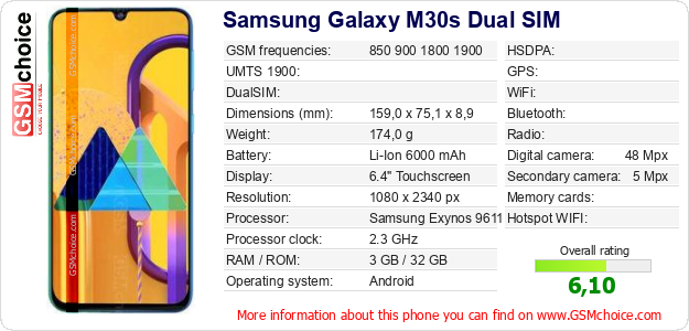 Samsung Galaxy M30s Dual SIM technical specifications