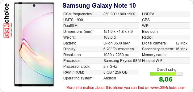 Samsung Galaxy Note 10 technical specifications