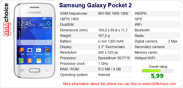 Samsung Galaxy Pocket 2 technical specifications