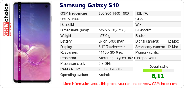 Samsung Galaxy S10 technical specifications