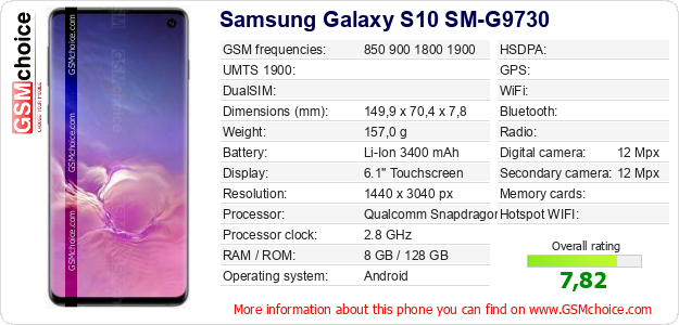 Samsung Galaxy S10 SM-G9730 technical specifications