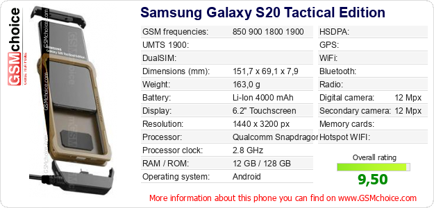 Samsung Galaxy S20 Tactical Edition technical specifications