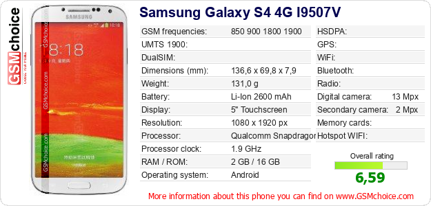 Samsung Galaxy S4 4G I9507V technical specifications