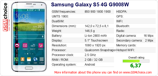 Samsung Galaxy S5 4G G9008W technical specifications