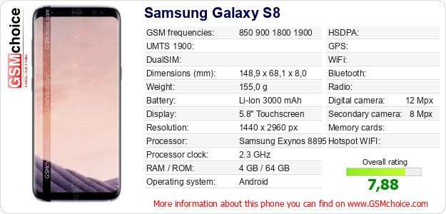 Samsung Galaxy S8 technical specifications