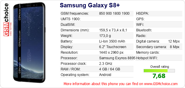 Samsung Galaxy S8+ technical specifications
