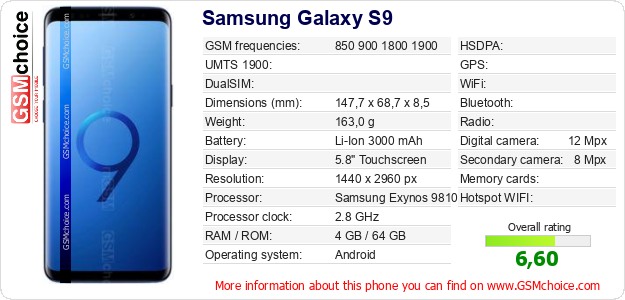 Samsung Galaxy S9 technical specifications