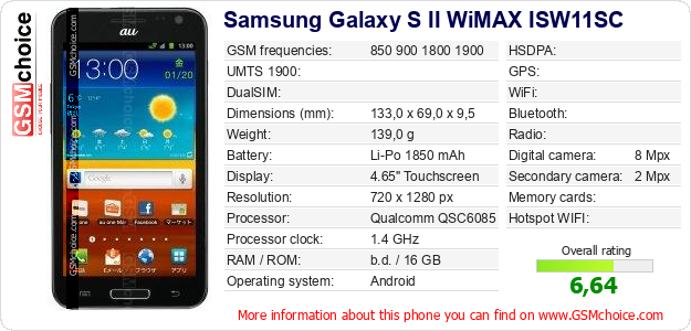 Samsung Galaxy S II WiMAX ISW11SC technical specifications