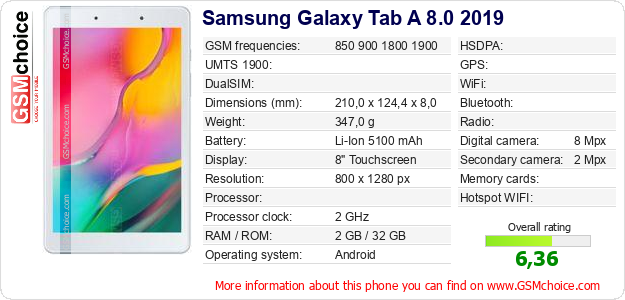 Samsung Galaxy Tab A 8.0 2019 technical specifications