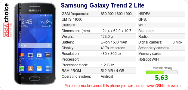 The phone 39 s data to your site samsung galaxy trend 2 lite - Telephone portable samsung galaxy trend lite ...