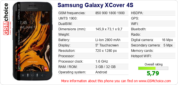 Samsung Galaxy XCover 4S technical specifications