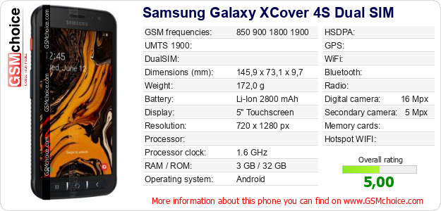 Samsung Galaxy XCover 4S Dual SIM technical specifications