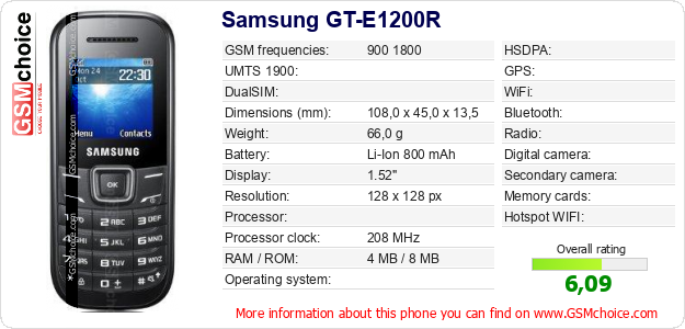 Samsung GT-E1200R technical specifications