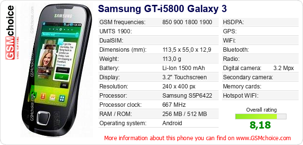 Мобильный телефон samsung i5800 (galaxy 580) deep black (шт
