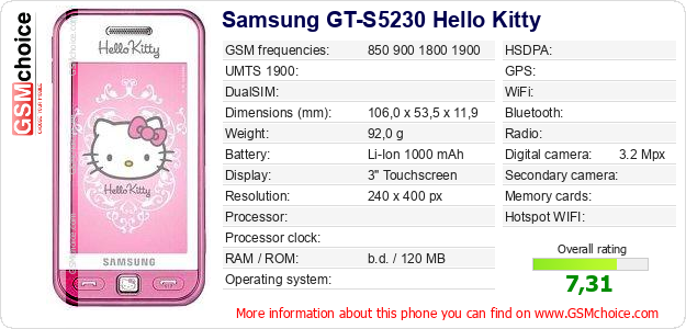 All trademarks and logos are owned hello kitty phone aliexpress by spin master ltd nor may you decompile
