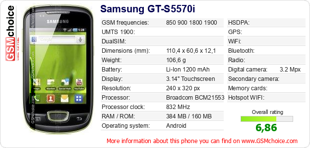 Samsung GT-S5570i technical specifications