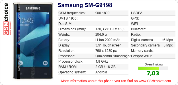 Samsung SM-G9198 technical specifications